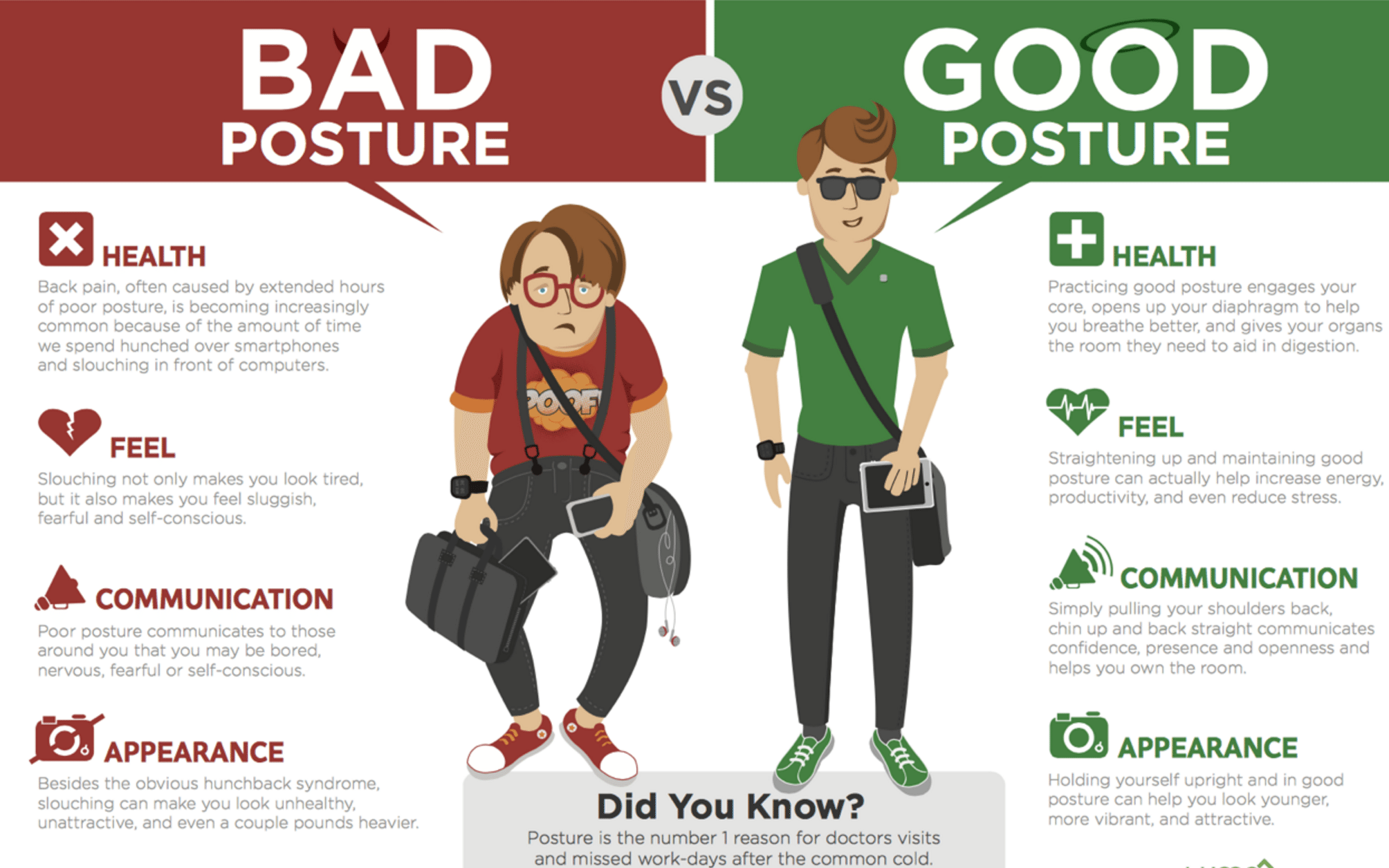 Simple Exercises to Improve Posture